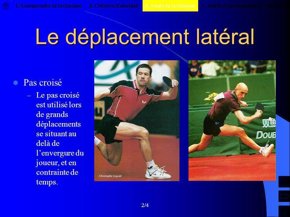 2/4 Le déplacement latéral Pas croisé – Le pas croisé est utilisé lors de grands déplacements se situant au delà de lenvergure du joueur, et en contra