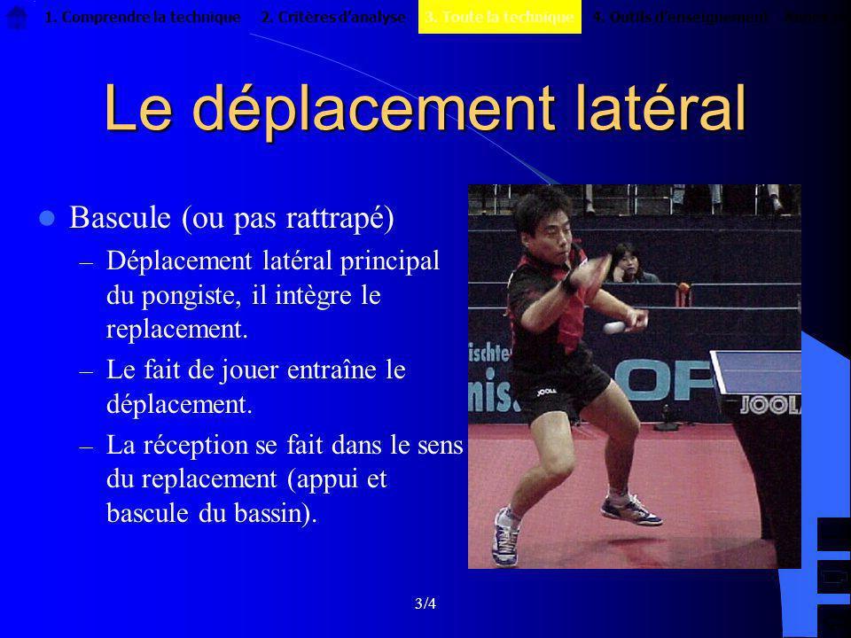 3/4 Le déplacement latéral Bascule (ou pas rattrapé) – Déplacement latéral principal du pongiste, il intègre le replacement. – Le fait de jouer entraî