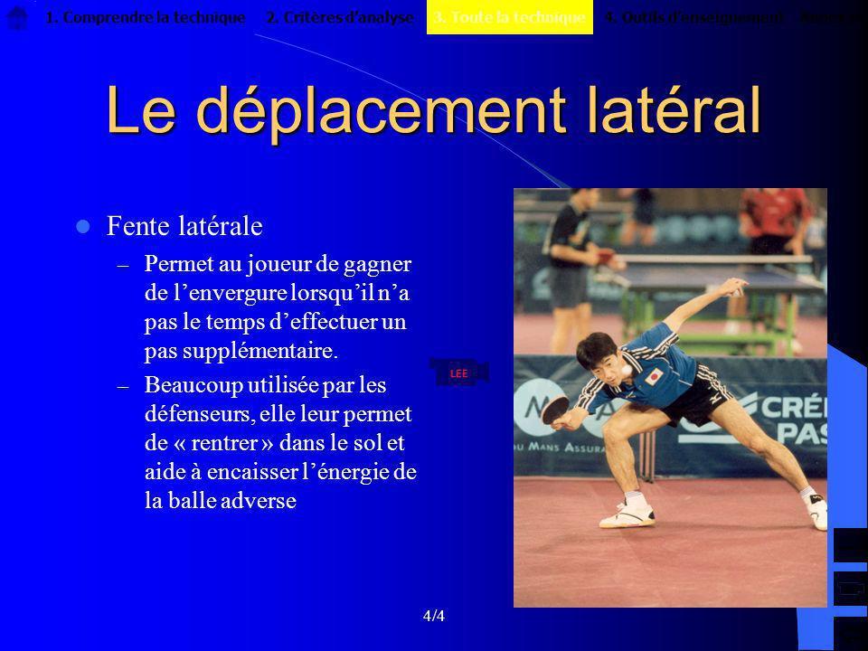 4/4 Le déplacement latéral Fente latérale – Permet au joueur de gagner de lenvergure lorsquil na pas le temps deffectuer un pas supplémentaire. – Beau