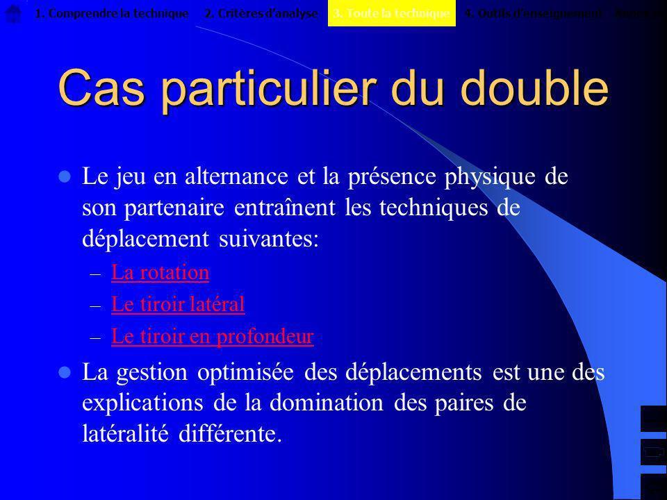 Cas particulier du double Le jeu en alternance et la présence physique de son partenaire entraînent les techniques de déplacement suivantes: – La rota