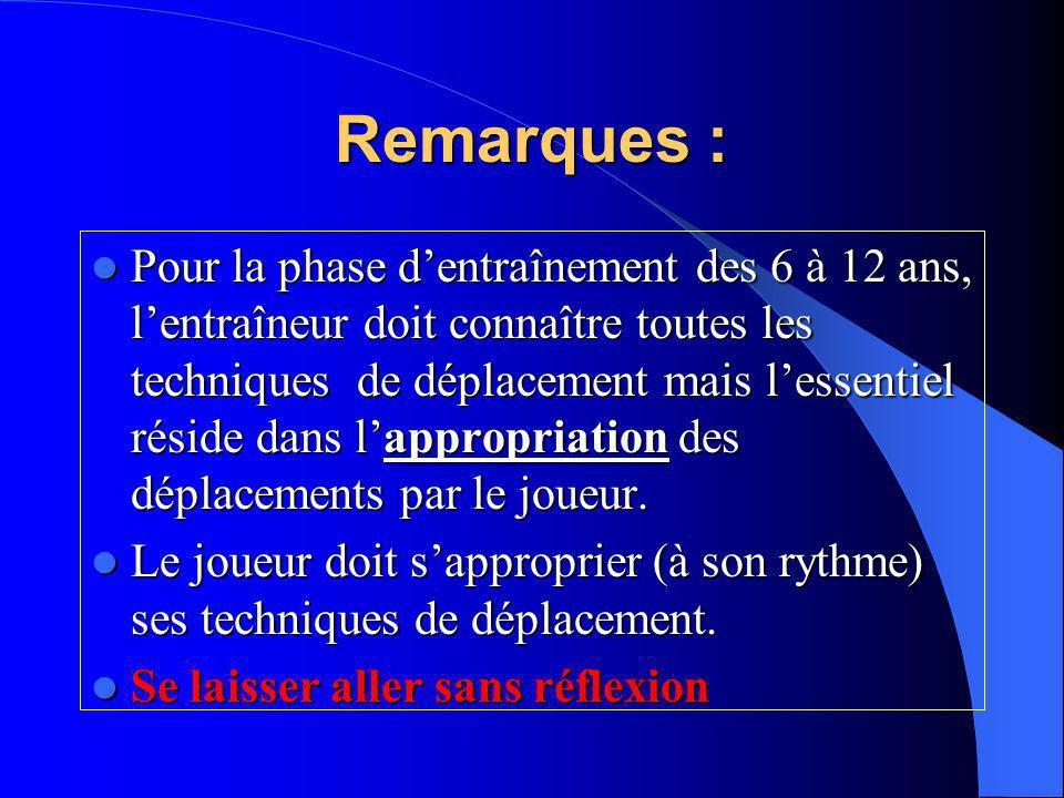 Remarques : Pour la phase dentraînement des 6 à 12 ans, lentraîneur doit connaître toutes les techniques de déplacement mais lessentiel réside dans la