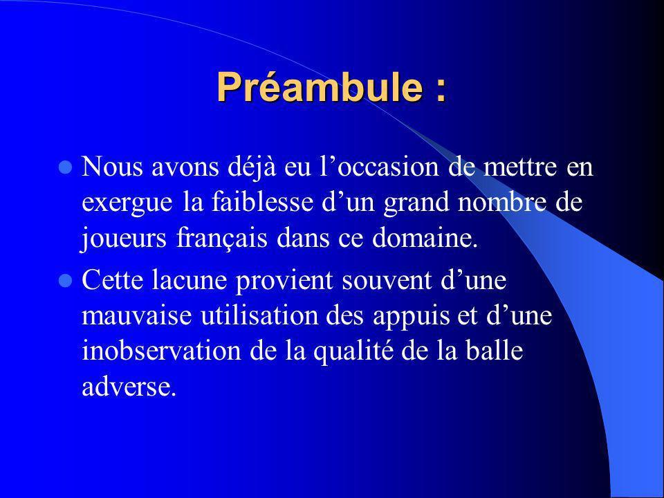 Préambule : Nous avons déjà eu loccasion de mettre en exergue la faiblesse dun grand nombre de joueurs français dans ce domaine. Cette lacune provient