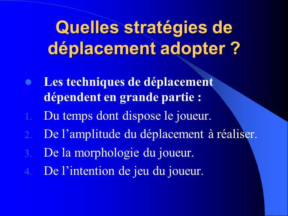 Quelles stratégies de déplacement adopter ? Les techniques de déplacement dépendent en grande partie : 1. Du temps dont dispose le joueur. 2. De lampl