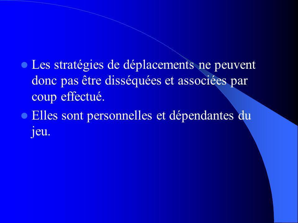 Les stratégies de déplacements ne peuvent donc pas être disséquées et associées par coup effectué. Elles sont personnelles et dépendantes du jeu.