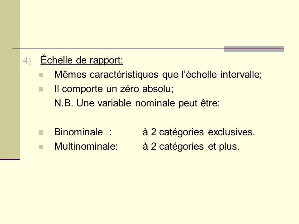 4) Échelle de rapport: Mêmes caractéristiques que léchelle intervalle; Il comporte un zéro absolu; N.B. Une variable nominale peut être: Binominale :à