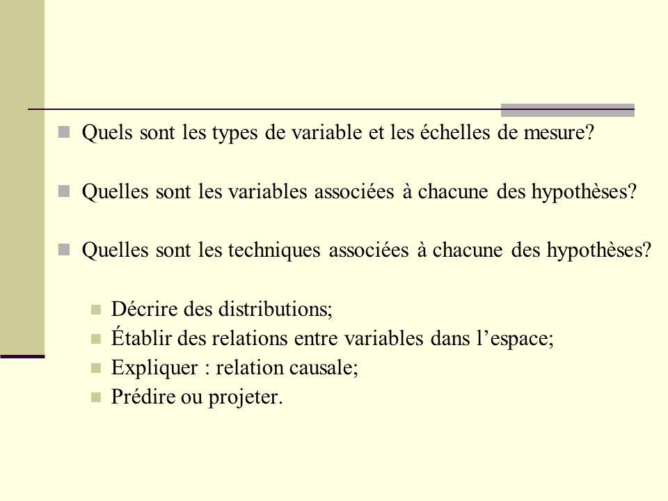Quels sont les types de variable et les échelles de mesure? Quelles sont les variables associées à chacune des hypothèses? Quelles sont les techniques