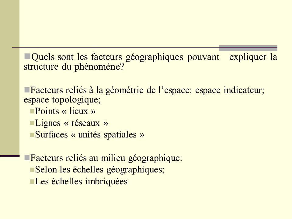 Quels sont les facteurs géographiques pouvant expliquer la structure du phénomène? Facteurs reliés à la géométrie de lespace: espace indicateur; espac
