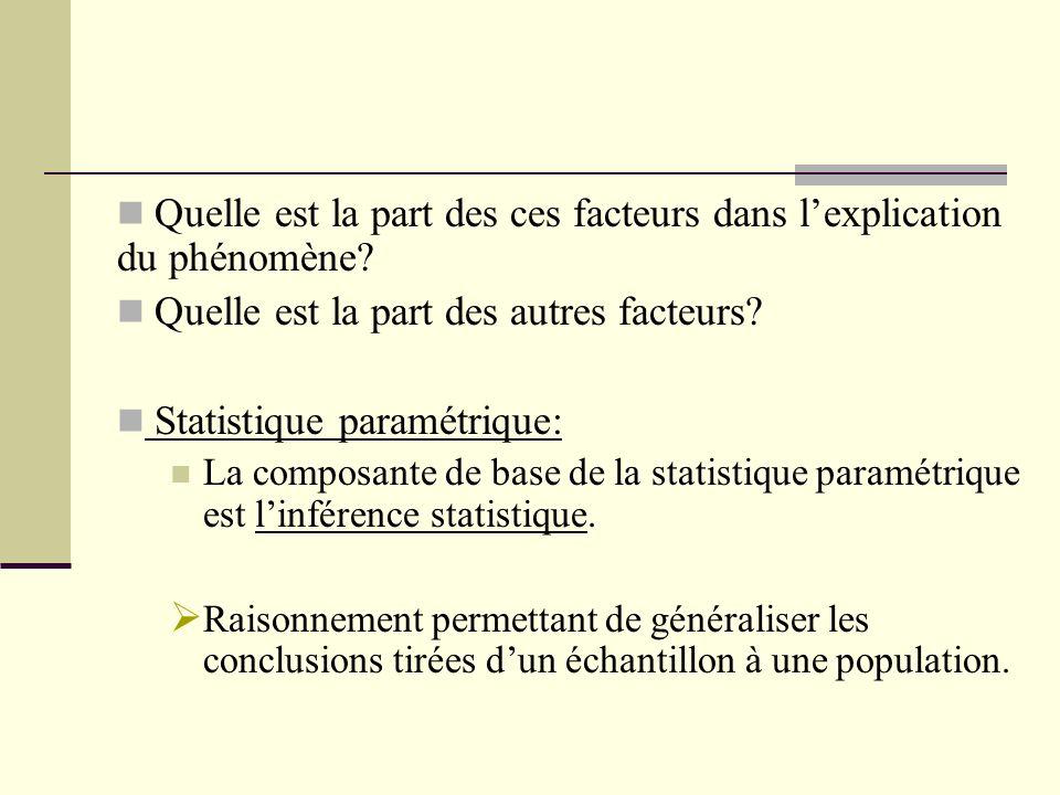 Quelle est la part des ces facteurs dans lexplication du phénomène? Quelle est la part des autres facteurs? Statistique paramétrique: La composante de