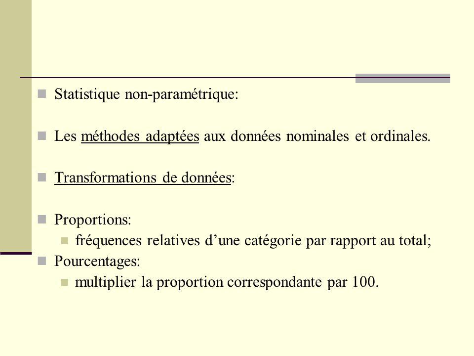 Statistique non-paramétrique: Les méthodes adaptées aux données nominales et ordinales. Transformations de données: Proportions: fréquences relatives