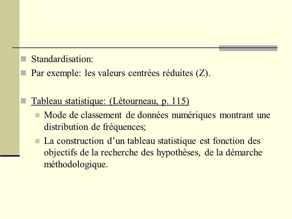 Standardisation: Par exemple: les valeurs centrées réduites (Z). Tableau statistique: (Létourneau, p. 115) Mode de classement de données numériques mo