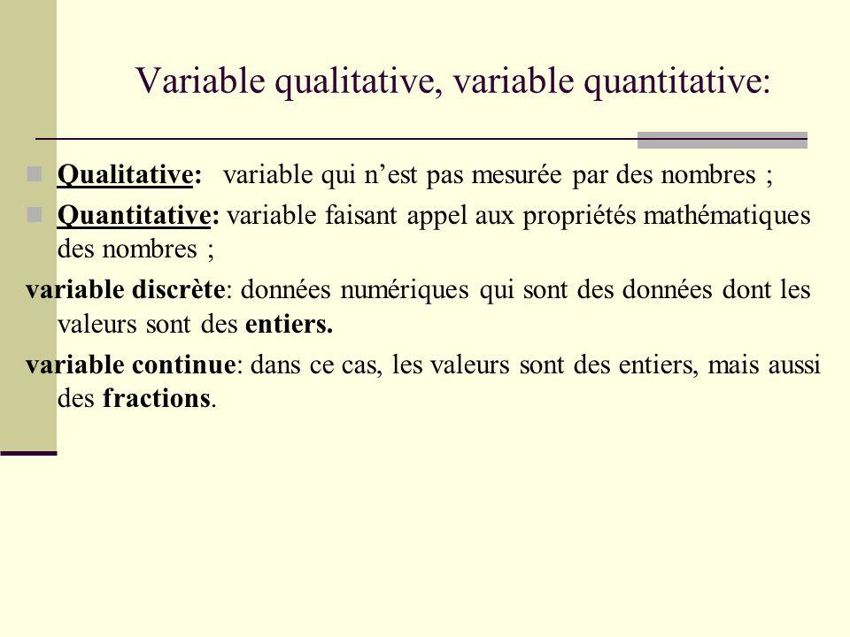 Variable qualitative, variable quantitative: Qualitative: variable qui nest pas mesurée par des nombres ; Quantitative: variable faisant appel aux pro