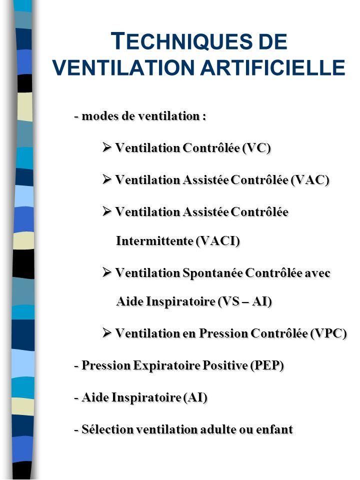 T ECHNIQUES DE VENTILATION ARTIFICIELLE - modes de ventilation : Ventilation Contrôlée (VC) Ventilation Contrôlée (VC) Ventilation Assistée Contrôlée
