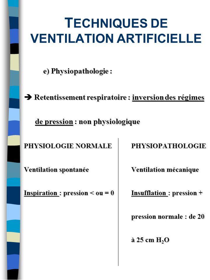 T ECHNIQUES DE VENTILATION ARTIFICIELLE e) Physiopathologie : Retentissement respiratoire : inversion des régimes de pression : non physiologique Rete