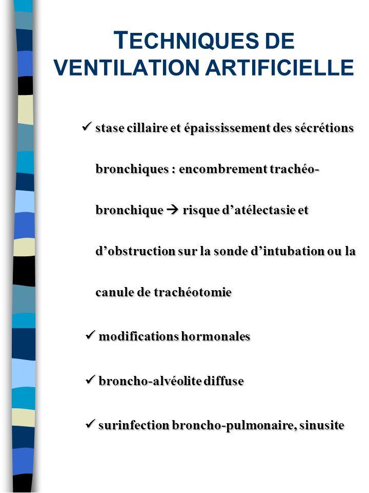 T ECHNIQUES DE VENTILATION ARTIFICIELLE stase cillaire et épaississement des sécrétions bronchiques : encombrement trachéo- bronchique risque datélect