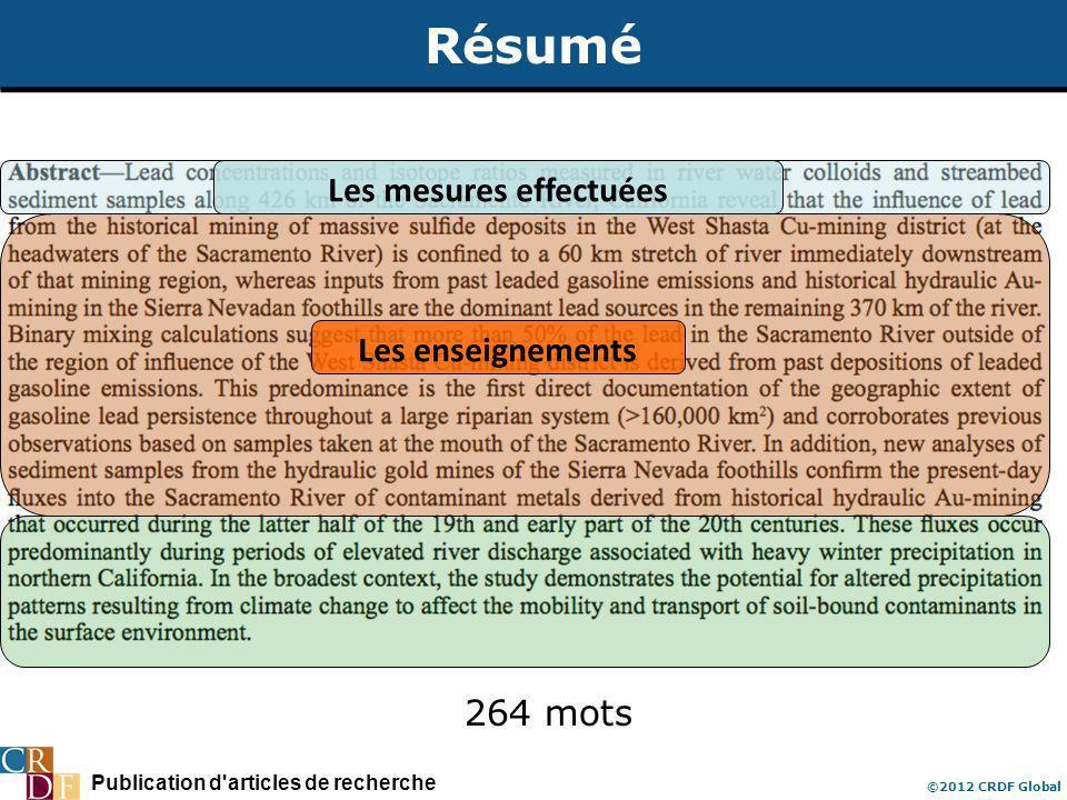 Publication d articles de recherche ©2012 CRDF Global Résumé 264 mots Les mesures effectuées Les enseignements