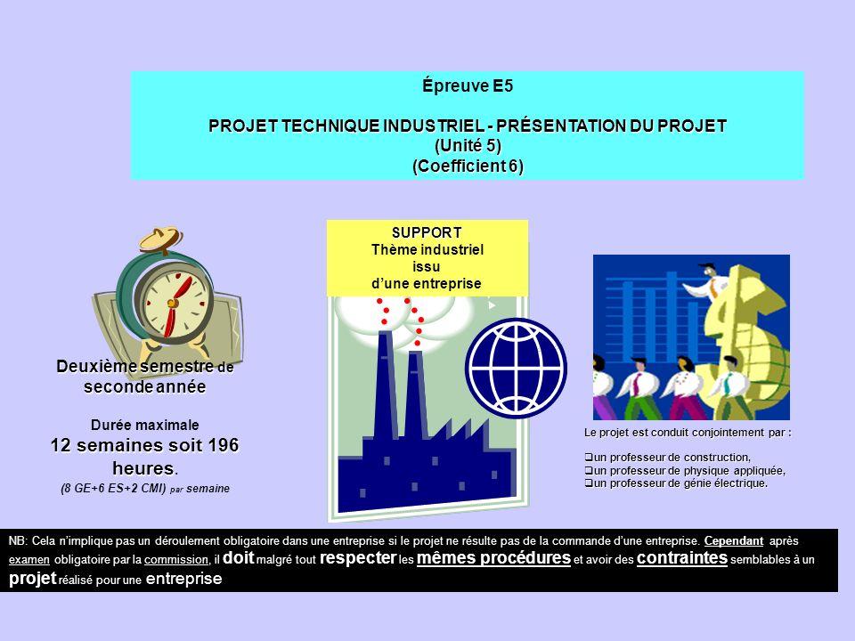 Épreuve E4.1 : ÉTUDE DUN SYSTÈME TECHNIQUE INDUSTRIEL : PRÉ ÉTUDE ET MODÉLISATION (Unité 4.1) (Épreuve ponctuelle écrite durée 4 heures et de Coeffici