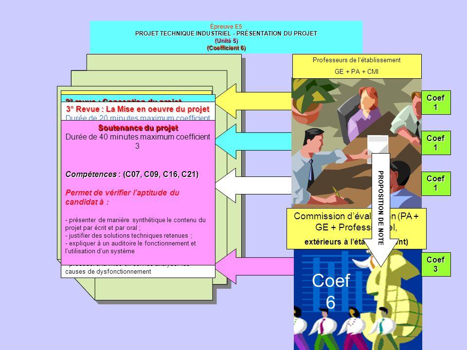 Épreuve E5 PROJET TECHNIQUE INDUSTRIEL - PRÉSENTATION DU PROJET (Unité 5) (Coefficient 6) MODES DÉVALUATION Forme ponctuelle (candidats issus de la vo