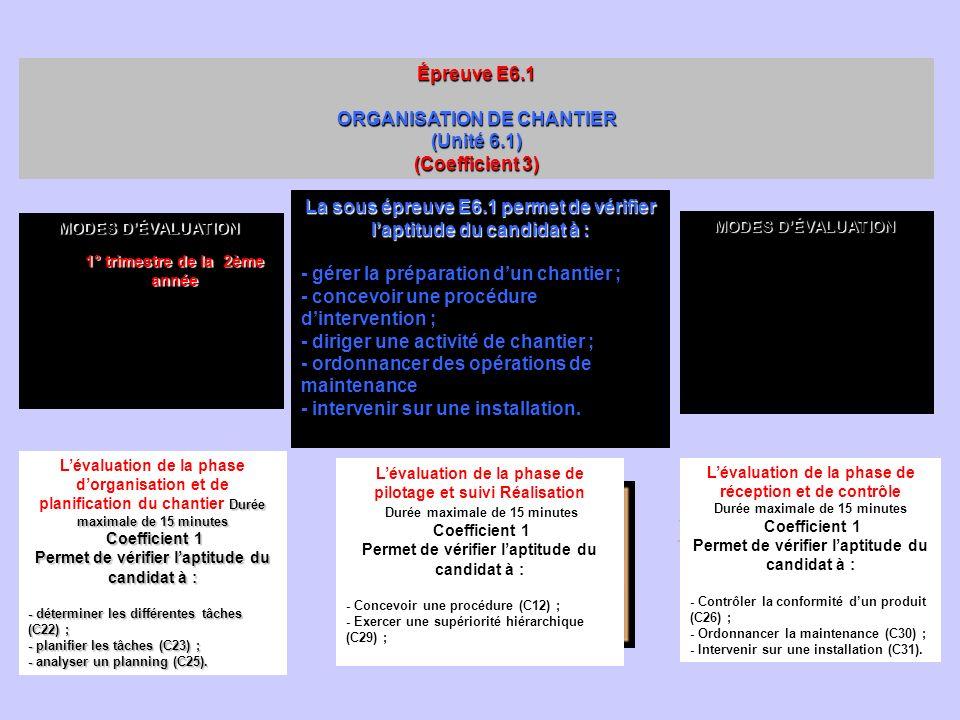 1° revue : organisation du projet Durée de 20 minutes maximum coefficient 1 Compétences : C05, C11, C15, C27 et C32 Elle permet de vérifier laptitude
