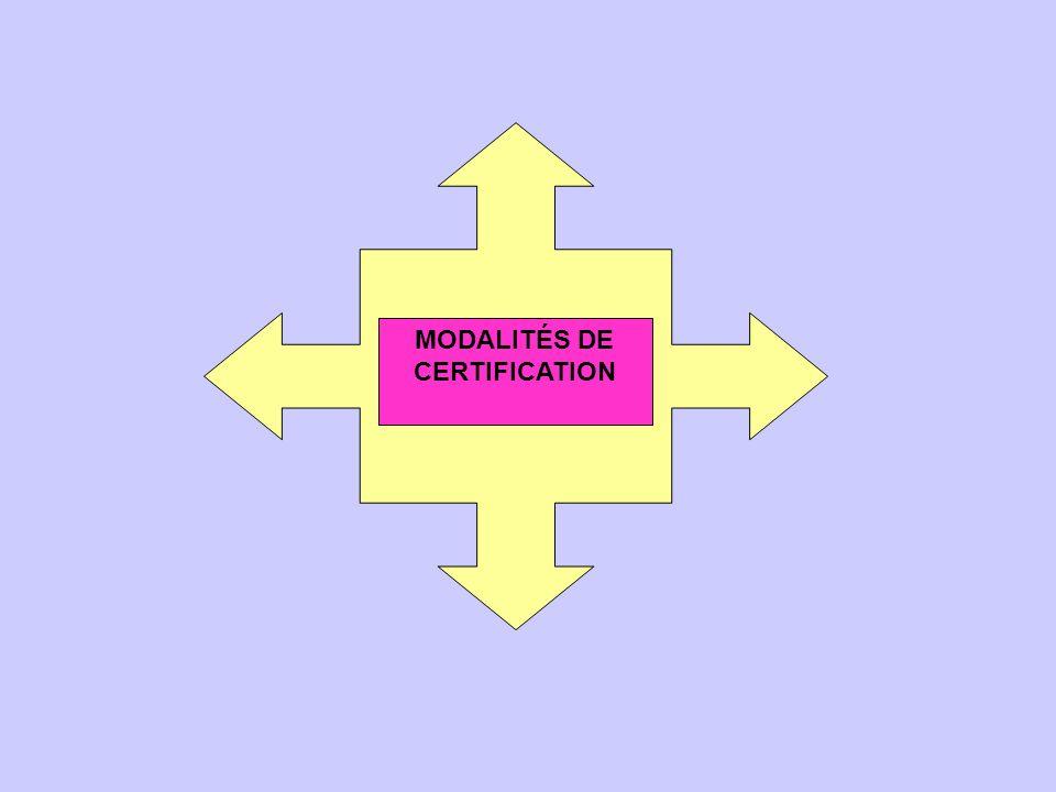 II b. Unités communes à plusieurs spécialités de BTS MODALITÉS DE CERTIFICATION