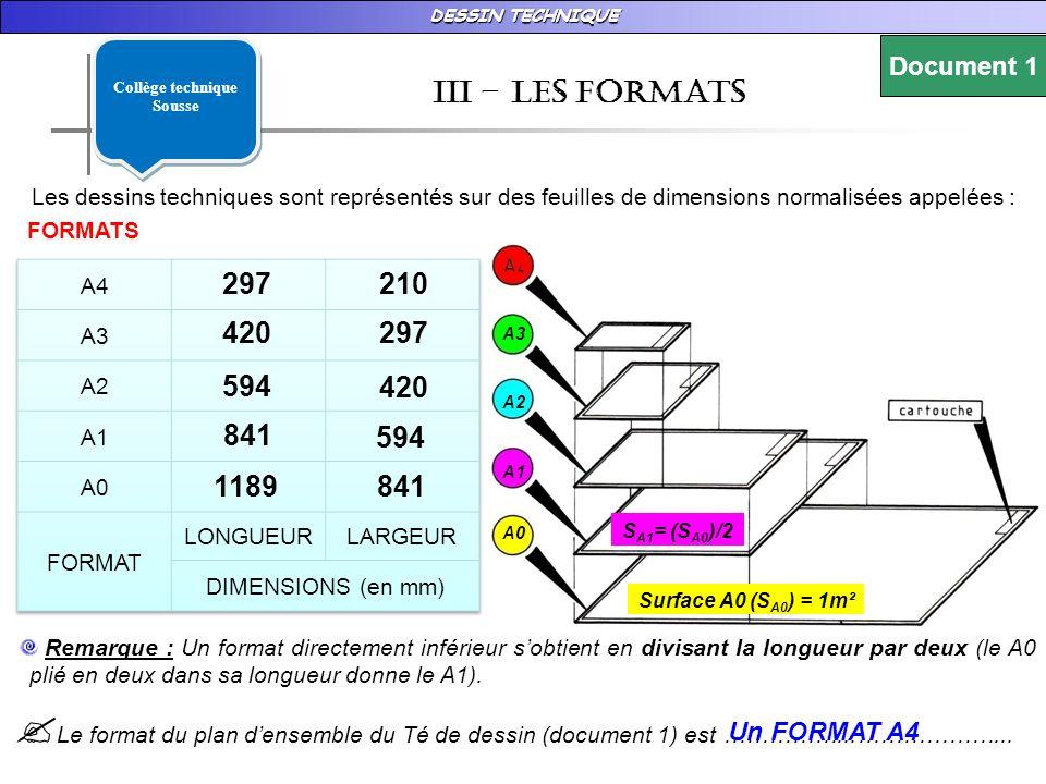 DESSIN TECHNIQUE IIi – les formats Les dessins techniques sont représentés sur des feuilles de dimensions normalisées appelées : A3 A2 A1 A0 Surface A0 (S A0 ) = 1m² S A1 = (S A0 )/2 Remarque : Un format directement inférieur sobtient en divisant la longueur par deux (le A0 plié en deux dans sa longueur donne le A1).