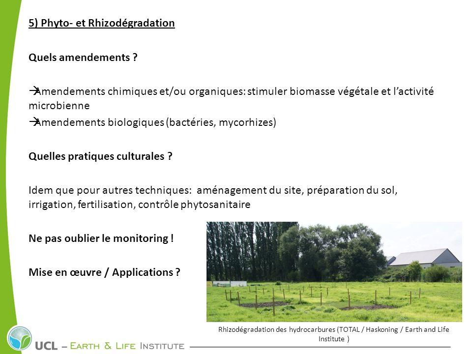 5) Phyto- et Rhizodégradation Quels amendements ? Amendements chimiques et/ou organiques: stimuler biomasse végétale et lactivité microbienne Amendeme