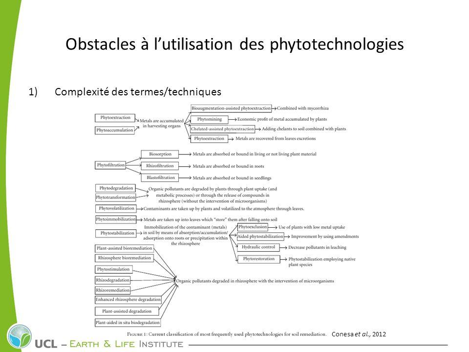 Obstacles à lutilisation des phytotechnologies 1)Complexité des termes/techniques 2)Peu de retours dexpériences de terrain est ce que cela fonctionne réellement.