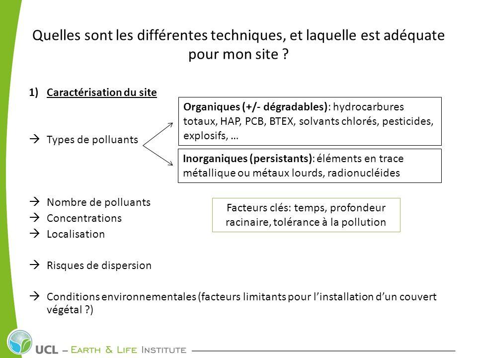 Quelles sont les différentes techniques, et laquelle est adéquate pour mon site ? 1)Caractérisation du site Types de polluants Nombre de polluants Con