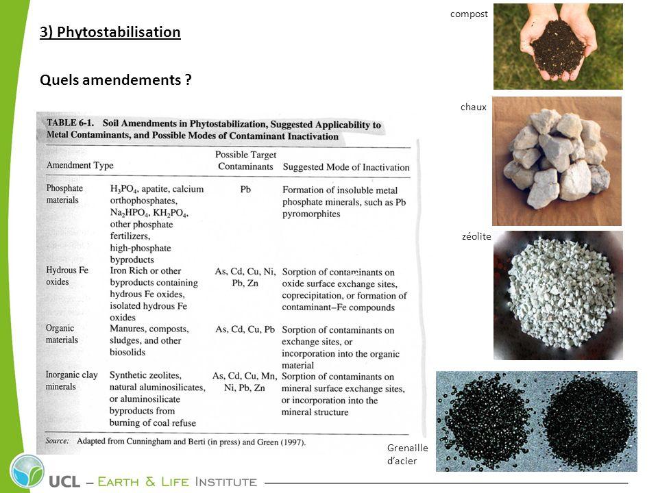 5) Phyto- et Rhizodégradation Quelles plantes .