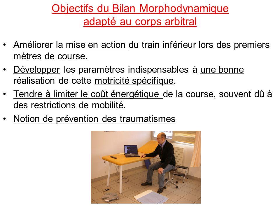 Objectifs du Bilan Morphodynamique adapté au corps arbitral Améliorer la mise en action du train inférieur lors des premiers mètres de course. Dévelop