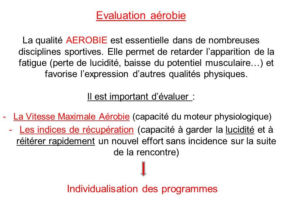 La qualité AEROBIE est essentielle dans de nombreuses disciplines sportives. Elle permet de retarder lapparition de la fatigue (perte de lucidité, bai