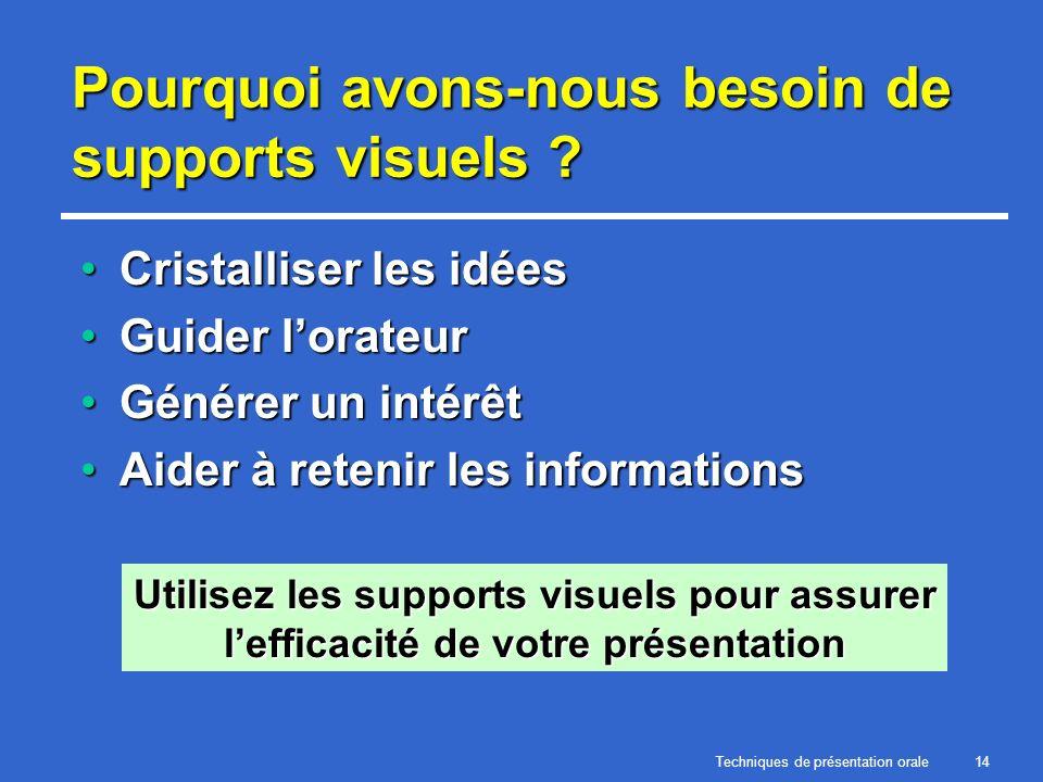 Techniques de présentation orale14 Pourquoi avons-nous besoin de supports visuels ? Cristalliser les idéesCristalliser les idées Guider lorateurGuider