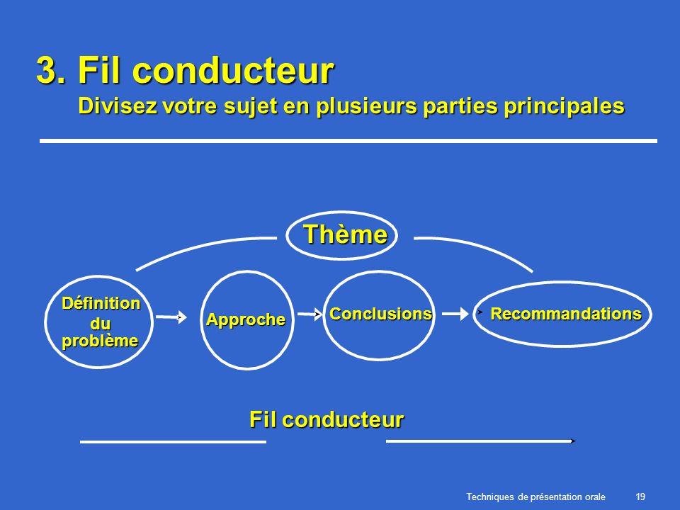 Techniques de présentation orale19 3. Fil conducteur Divisez votre sujet en plusieurs parties principales Fil conducteur Thème problème Définition du