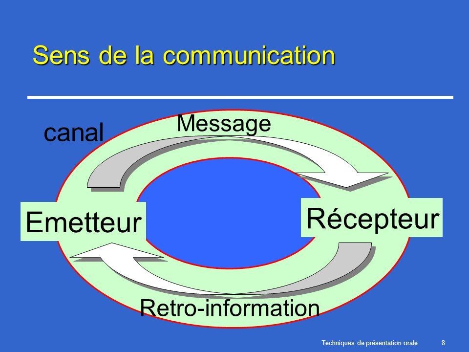 Techniques de présentation orale8 Sens de la communication Message canal Retro-information Récepteur Emetteur