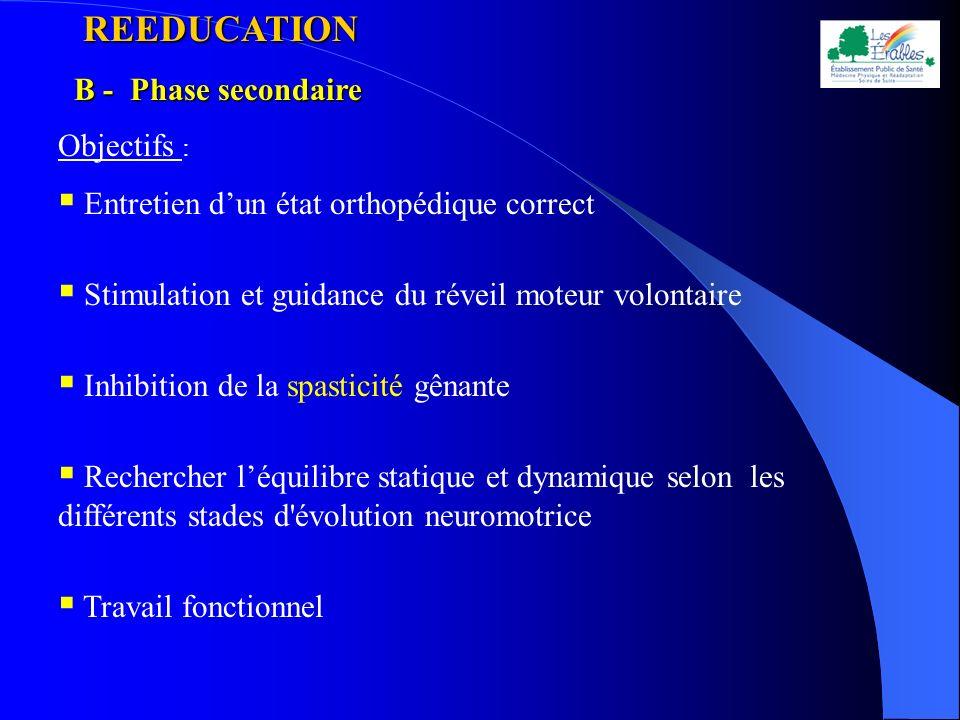 REEDUCATION REEDUCATION B - Phase secondaire Objectifs : Entretien dun état orthopédique correct Stimulation et guidance du réveil moteur volontaire I