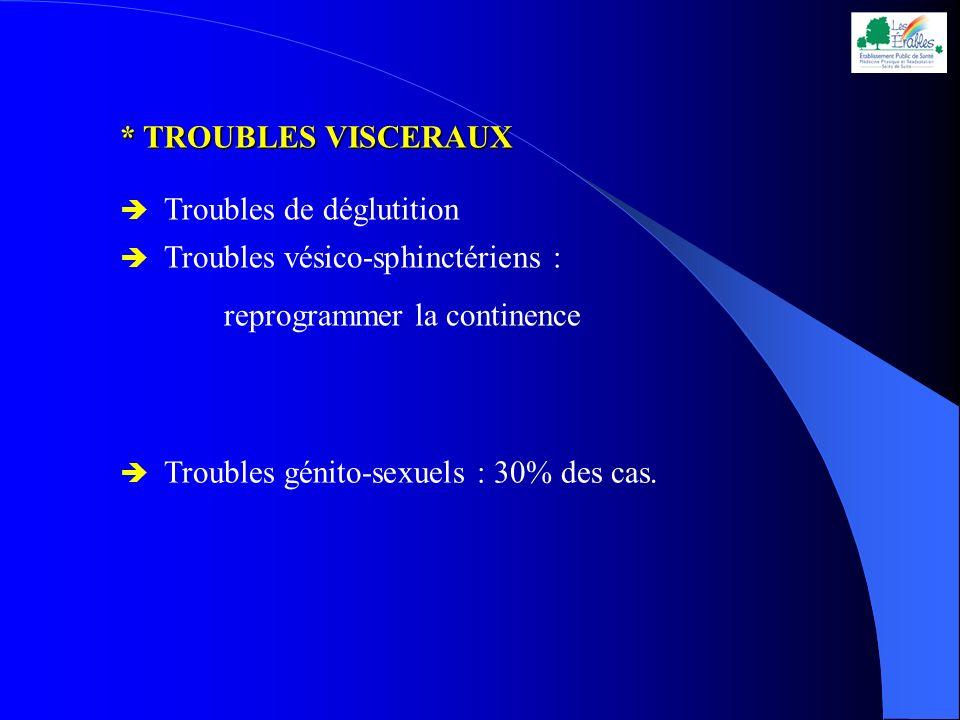 * TROUBLES VISCERAUX Troubles de déglutition Troubles vésico-sphinctériens : reprogrammer la continence Troubles génito-sexuels : 30% des cas.
