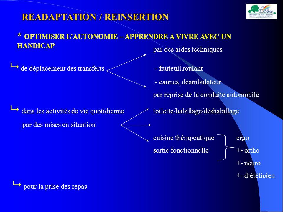 READAPTATION / REINSERTION READAPTATION / REINSERTION * OPTIMISER LAUTONOMIE – APPRENDRE A VIVRE AVEC UN HANDICAP par des aides techniques de déplacem