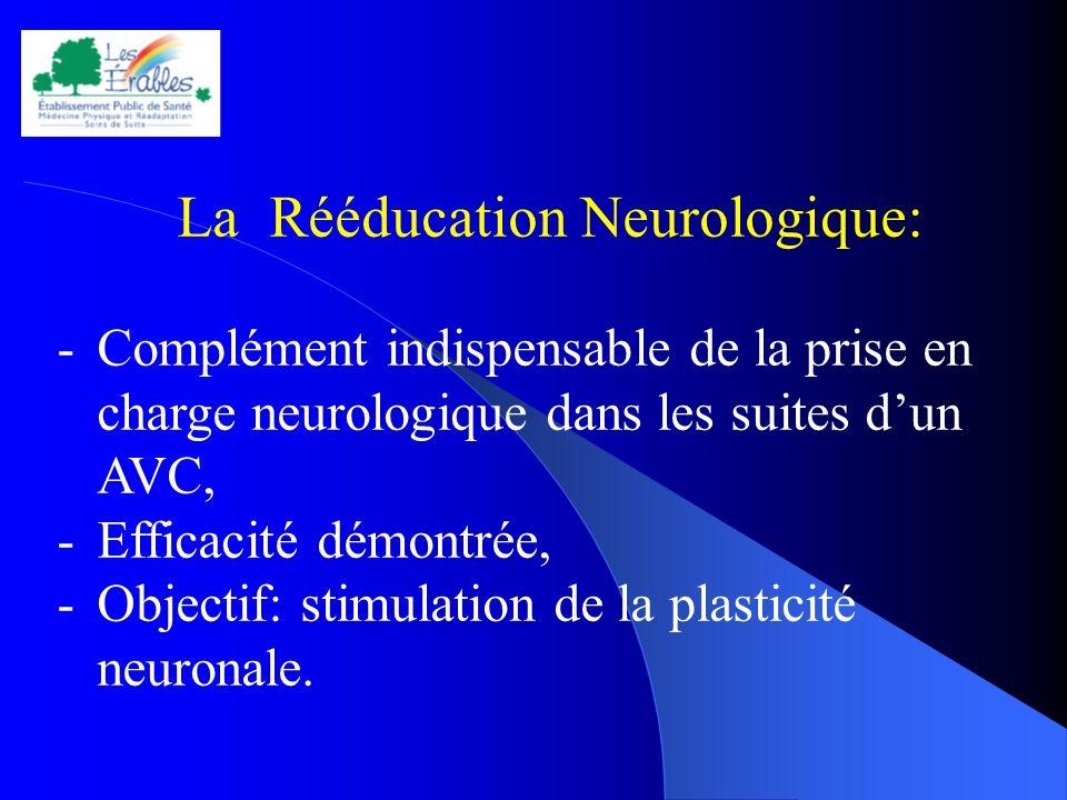 La Rééducation Neurologique: -Complément indispensable de la prise en charge neurologique dans les suites dun AVC, -Efficacité démontrée, -Objectif: s