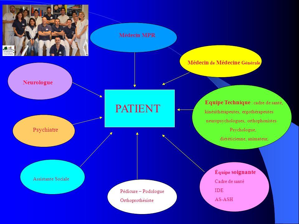 Médecin MPR Neurologue Psychiatre Assistante Sociale PATIENT Médecin de Médecine Générale Equipe Technique : cadre de santé, kinésithérapeutes, ergoth