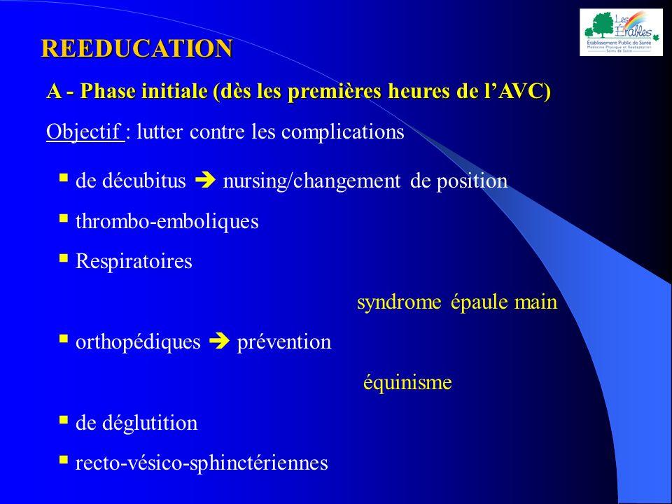 REEDUCATION A - Phase initiale (dès les premières heures de lAVC) Objectif : lutter contre les complications de décubitus nursing/changement de positi