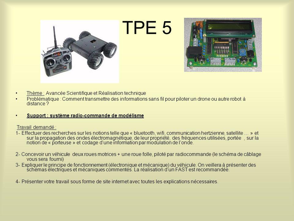 TPE 5 Thème : Avancée Scientifique et Réalisation technique Problématique : Comment transmettre des informations sans fil pour piloter un drone ou autre robot à distance .