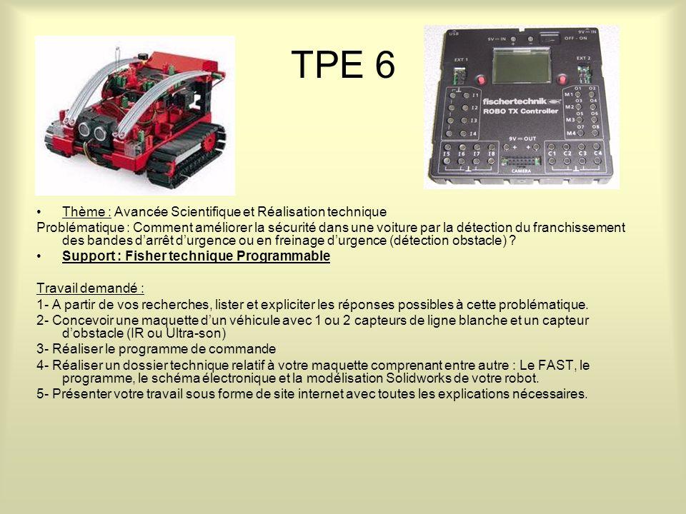 TPE 6 Thème : Avancée Scientifique et Réalisation technique Problématique : Comment améliorer la sécurité dans une voiture par la détection du franchissement des bandes darrêt durgence ou en freinage durgence (détection obstacle) .