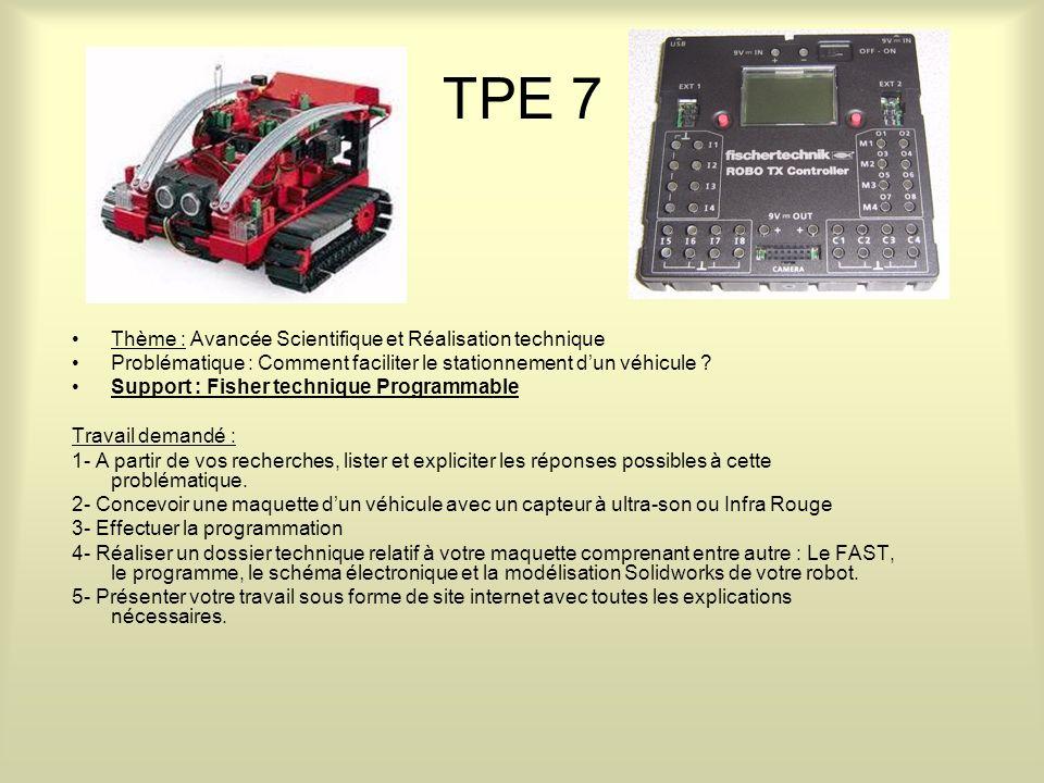 TPE 7 Thème : Avancée Scientifique et Réalisation technique Problématique : Comment faciliter le stationnement dun véhicule .