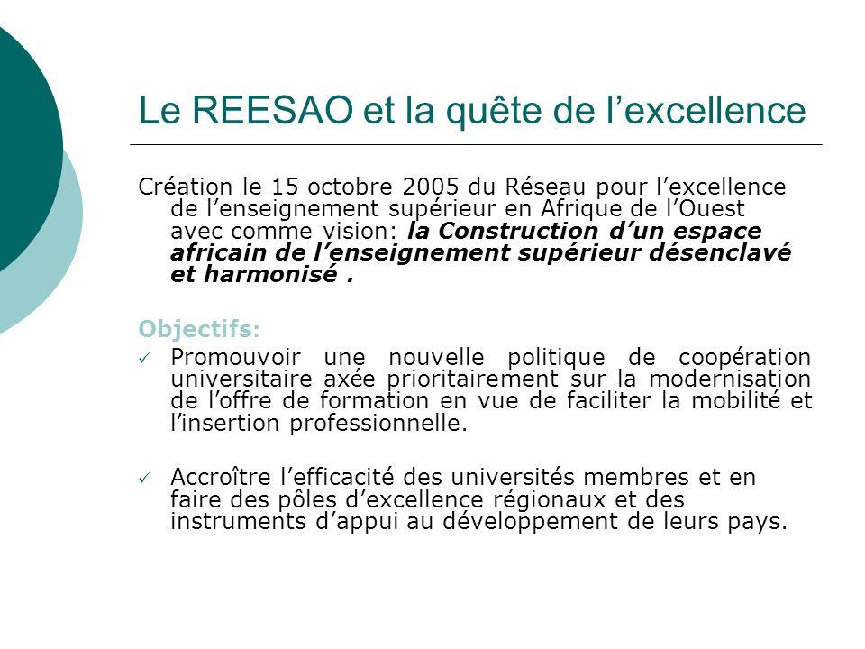Le REESAO et la quête de lexcellence Création le 15 octobre 2005 du Réseau pour lexcellence de lenseignement supérieur en Afrique de lOuest avec comme