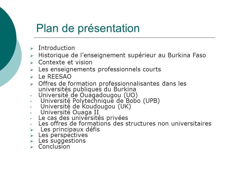 Plan de présentation Introduction Historique de lenseignement supérieur au Burkina Faso Contexte et vision Les enseignements professionnels courts Le