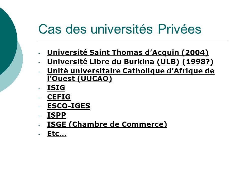 Cas des universités Privées - Université Saint Thomas dAcquin (2004) - Université Libre du Burkina (ULB) (1998?) - Unité universitaire Catholique dAfr