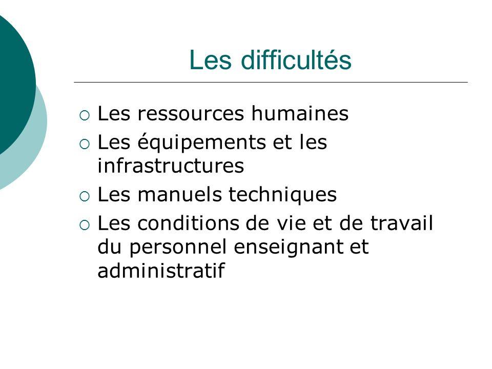 Les difficultés Les ressources humaines Les équipements et les infrastructures Les manuels techniques Les conditions de vie et de travail du personnel
