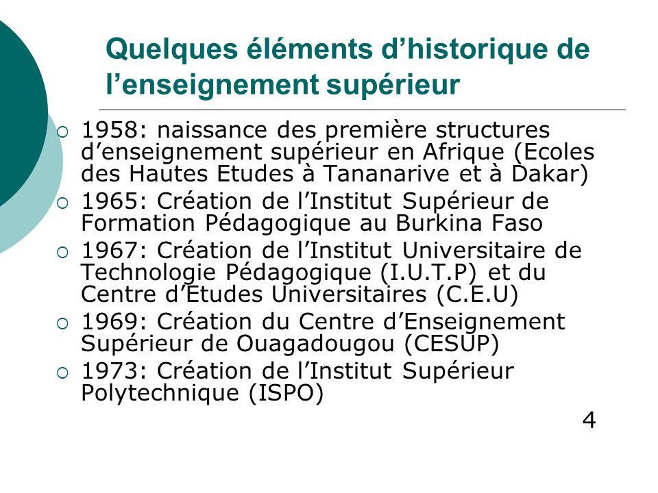 Quelques éléments dhistorique de lenseignement supérieur 1958: naissance des première structures denseignement supérieur en Afrique (Ecoles des Hautes