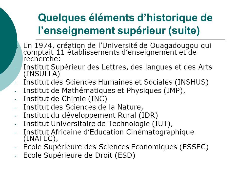 Quelques éléments dhistorique de lenseignement supérieur (suite) En 1974, création de lUniversité de Ouagadougou qui comptait 11 établissements densei