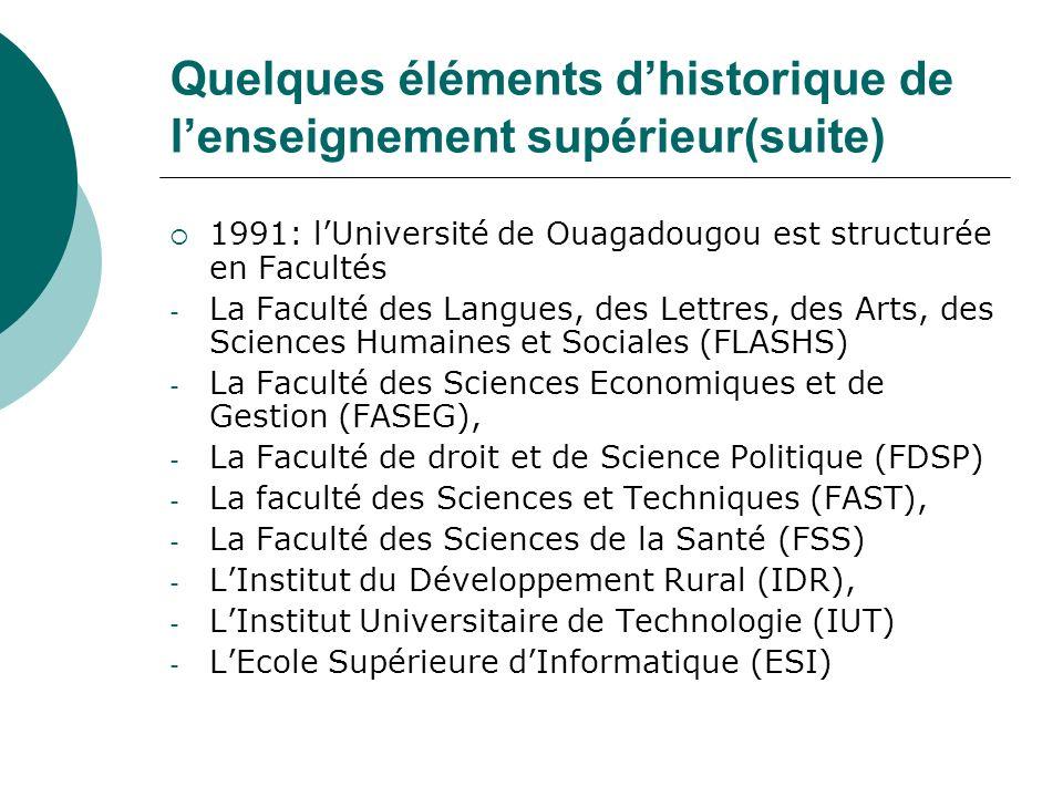 Quelques éléments dhistorique de lenseignement supérieur(suite) 1991: lUniversité de Ouagadougou est structurée en Facultés - La Faculté des Langues,