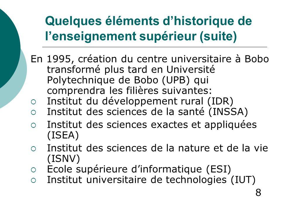 Quelques éléments dhistorique de lenseignement supérieur (suite) En 1995, création du centre universitaire à Bobo transformé plus tard en Université P